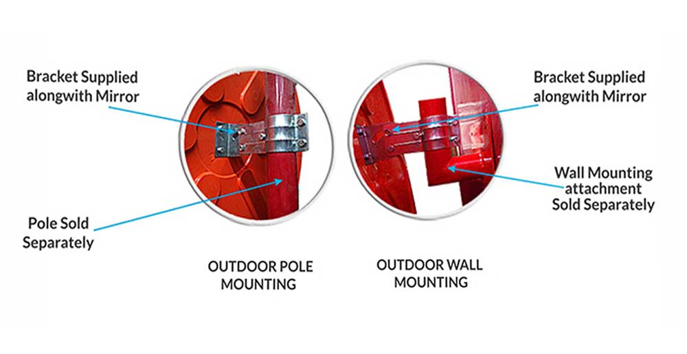 Pole & Wall Mounted Convex Mirror