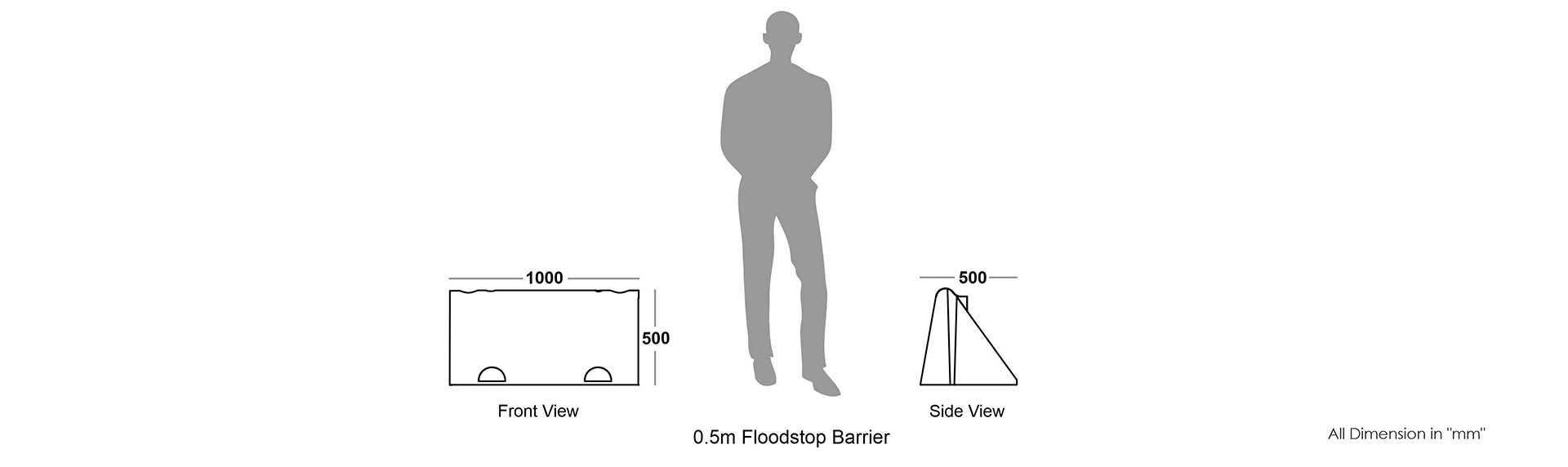 0.5m and 0.9m Floodstop Barrier DWG