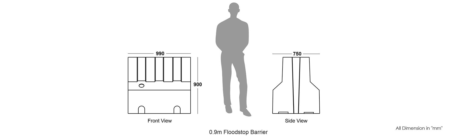 0.5m Floodstop Barrier DWG